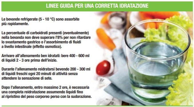 idratazione herbalife coni